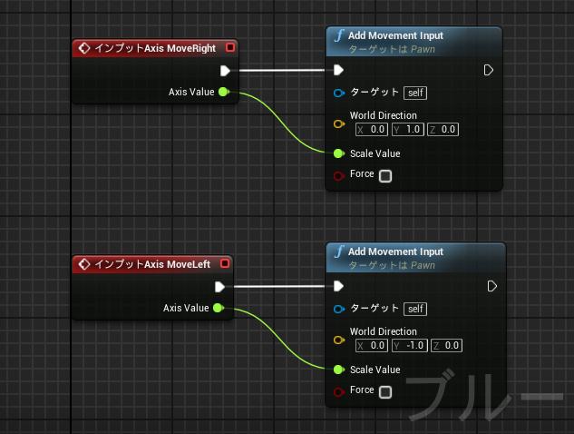 input_event
